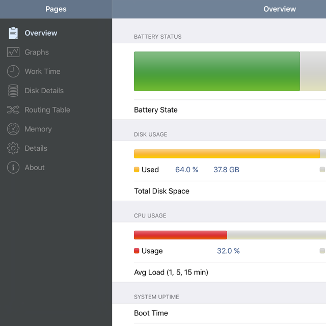 Network Analyzer App - Native iPad user interface
